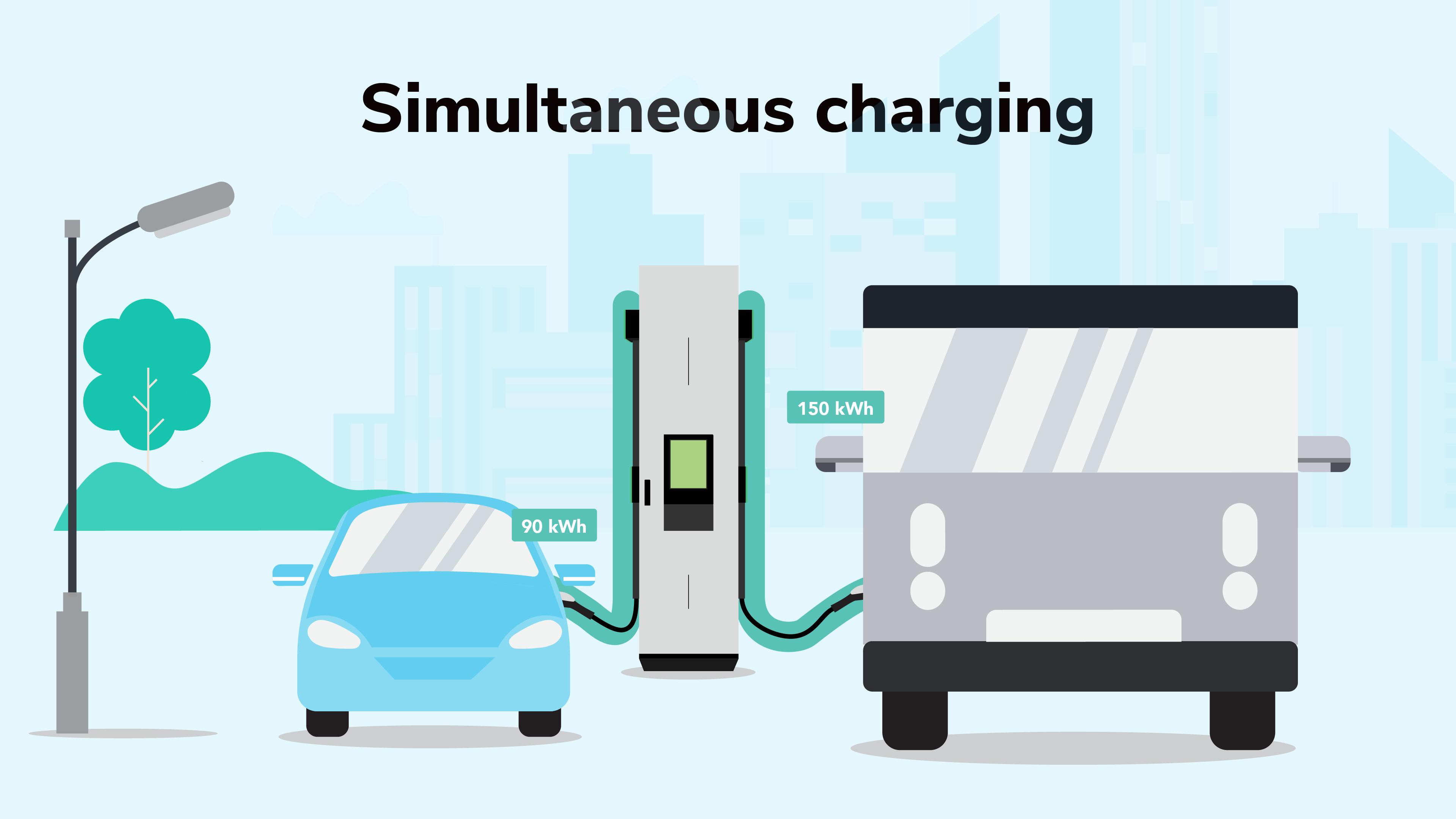DC_simultaneous_charging