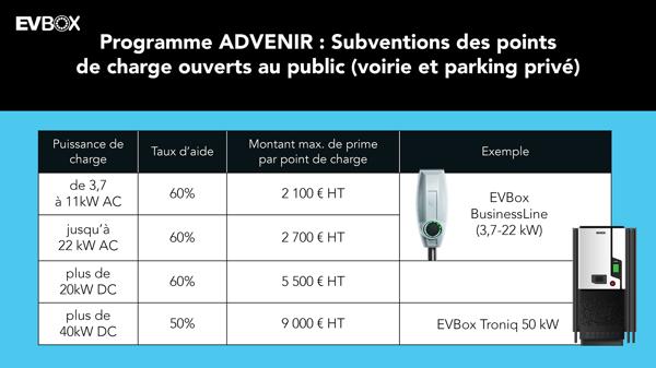FR-advenir-2-subventions-recharge-publique-40