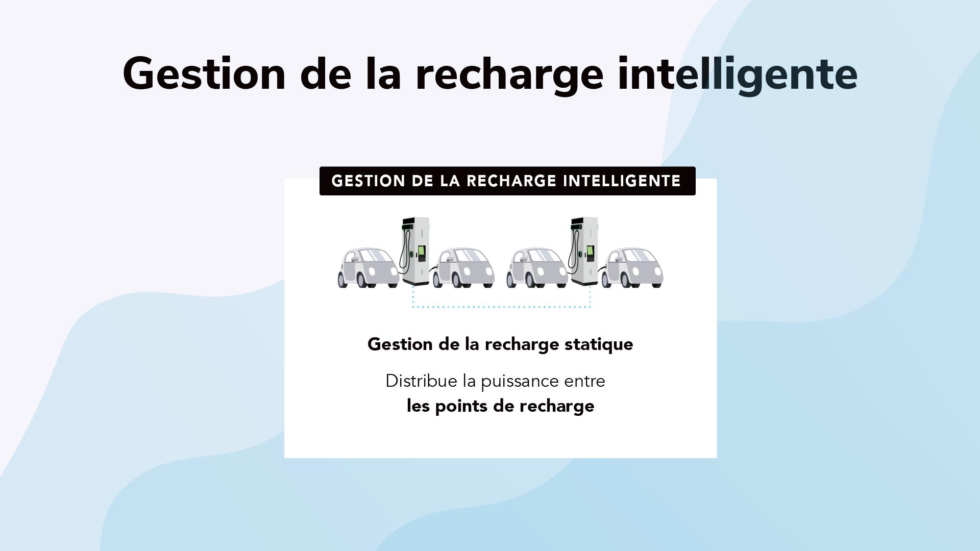 FR blog gestion recharge intelligente