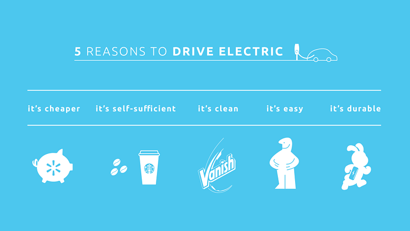 Reasons to Drive Electric infographic