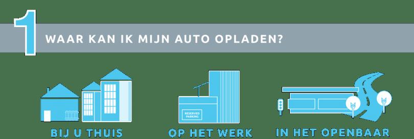 7FAQs_Q1_NL