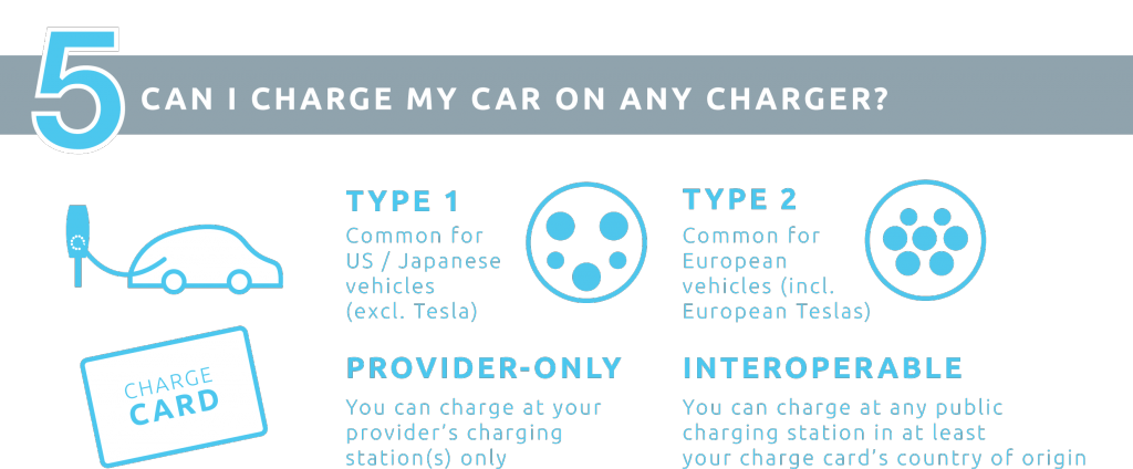 Can I charge my EV with any charger?