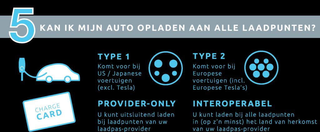 7FAQs_Q5_NL