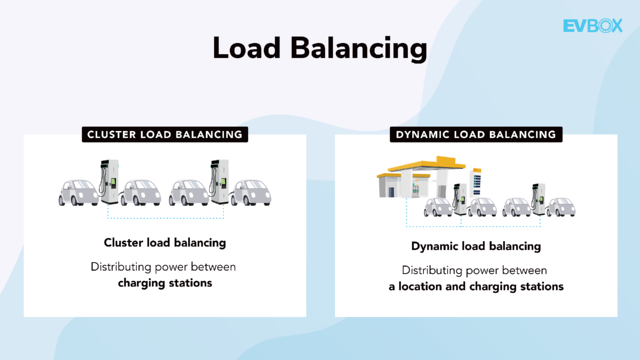 Load_balancing