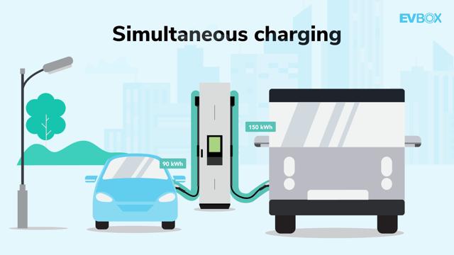 Simultaneous_charging