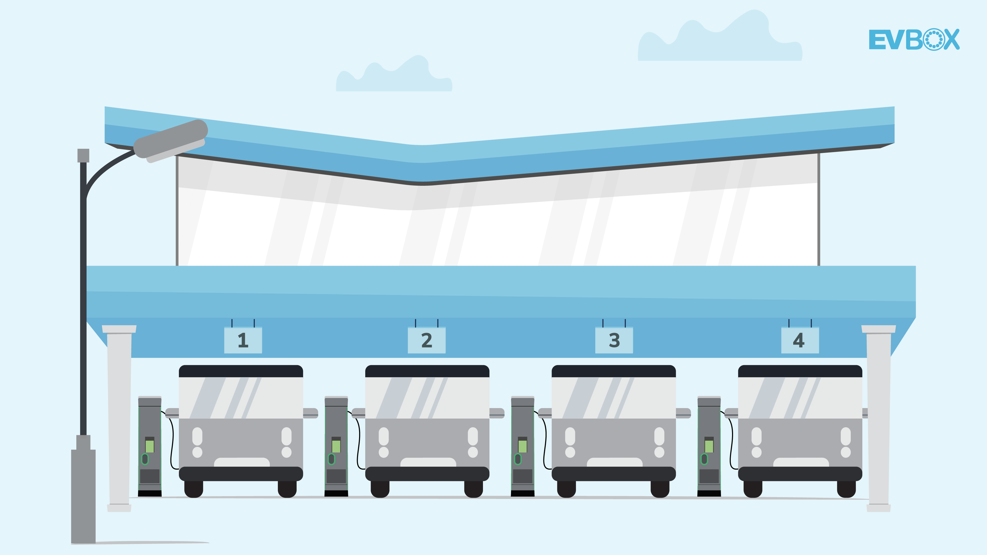 A fleet of buses charging simultaneously
