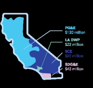 California EV Charging Stations