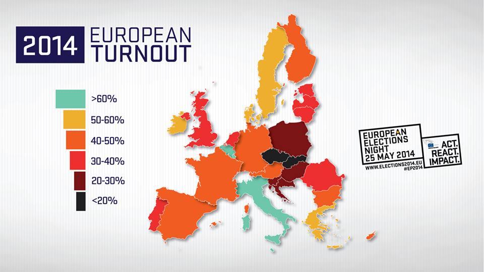 EVBox EU elections