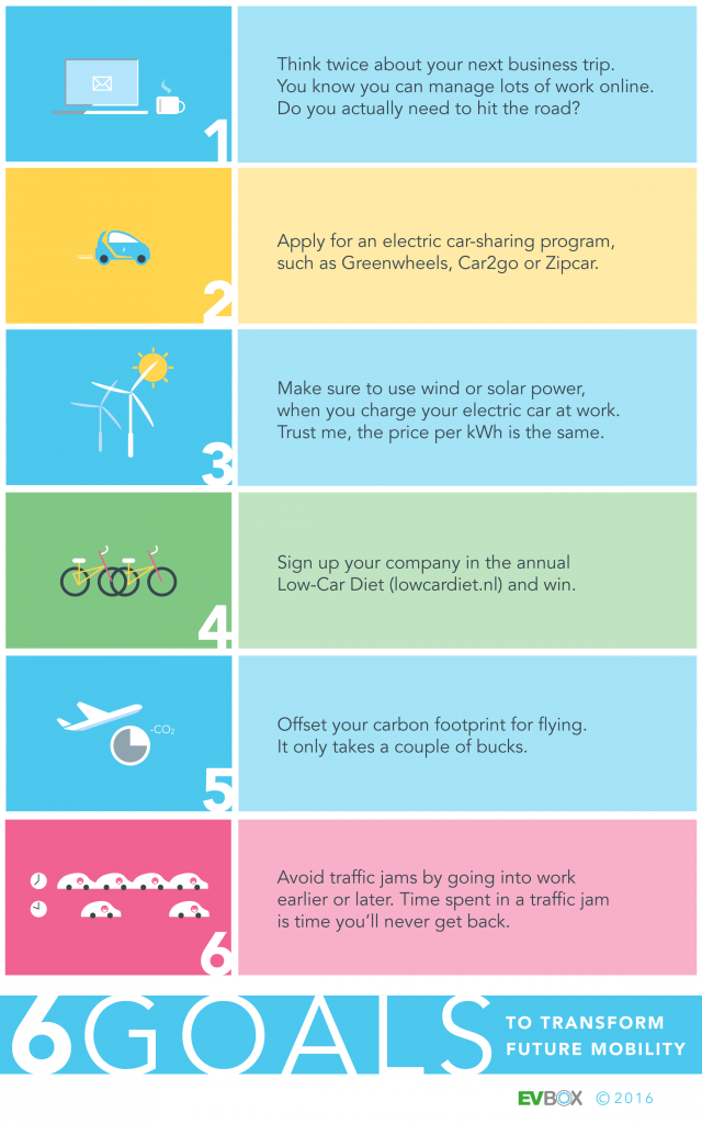 6 Goals to Transform Future Mobility infographic illustration