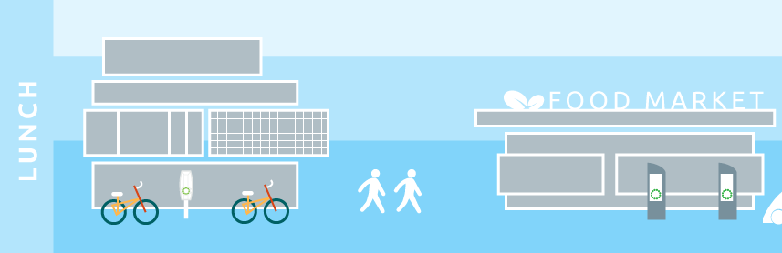 illustration minimal sustainable transport future