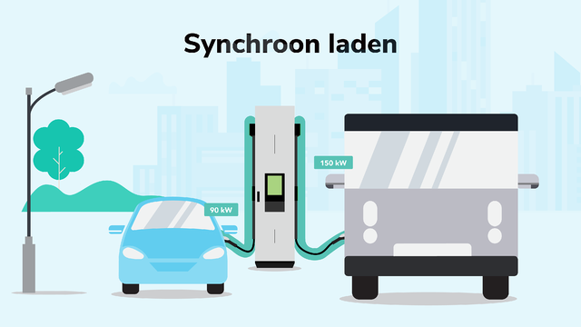 NL DC Blog 3 - Illustrations - Simultaneous charging