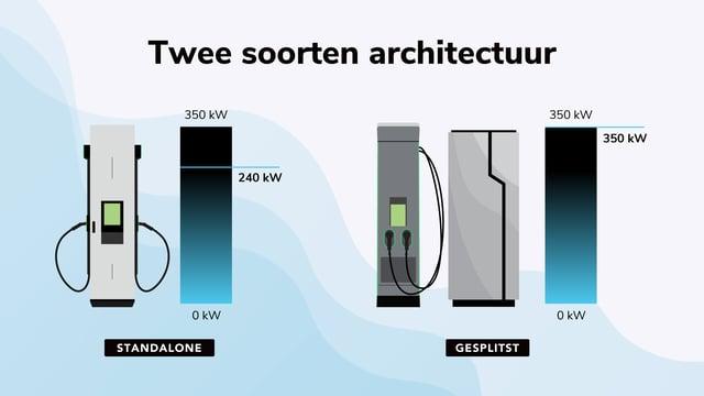 NL dc blog 2 illustrations - Architecture