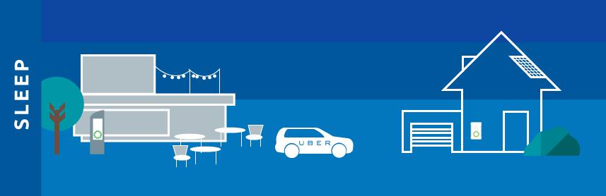 illustration minimal sustainable transport uber electric car