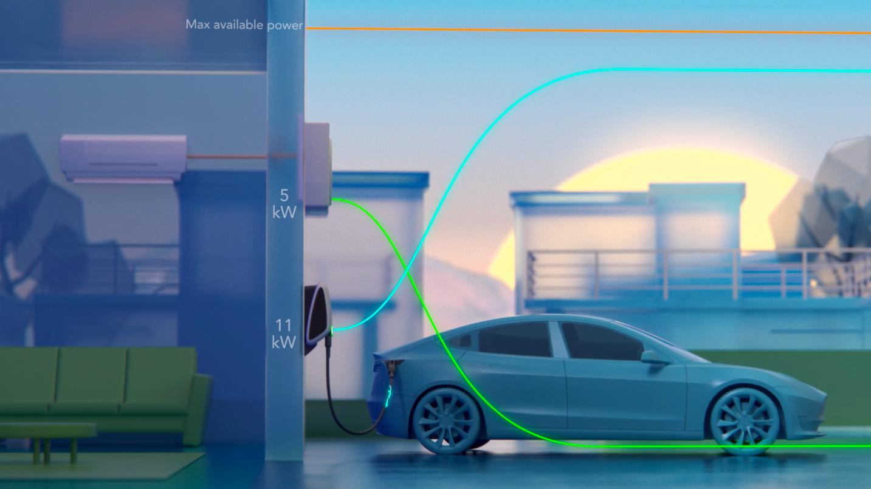 smart charging electric car