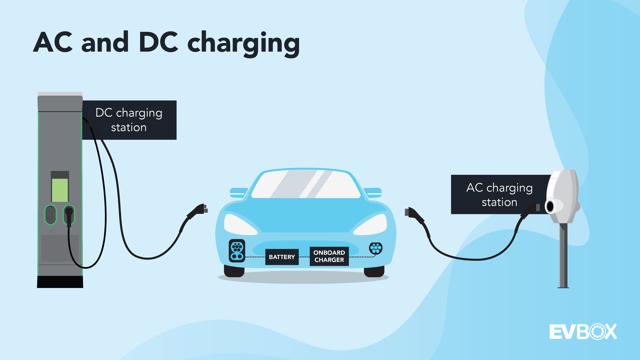 AC_DC_Charging