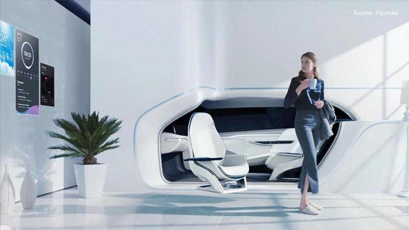 Future Home Mobility Hyundai
