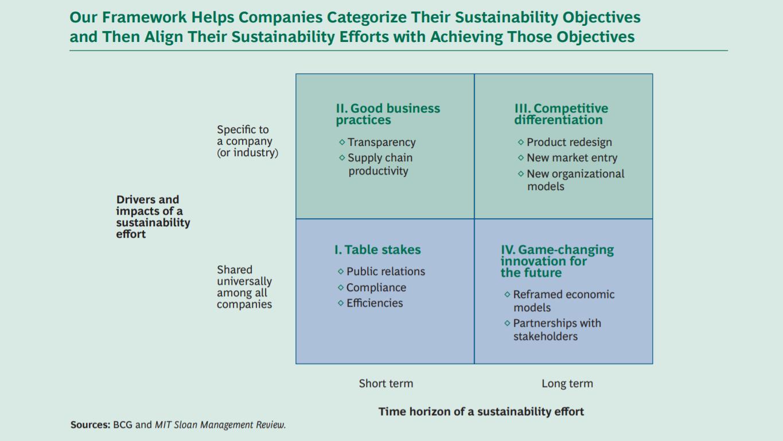 mit sustainability