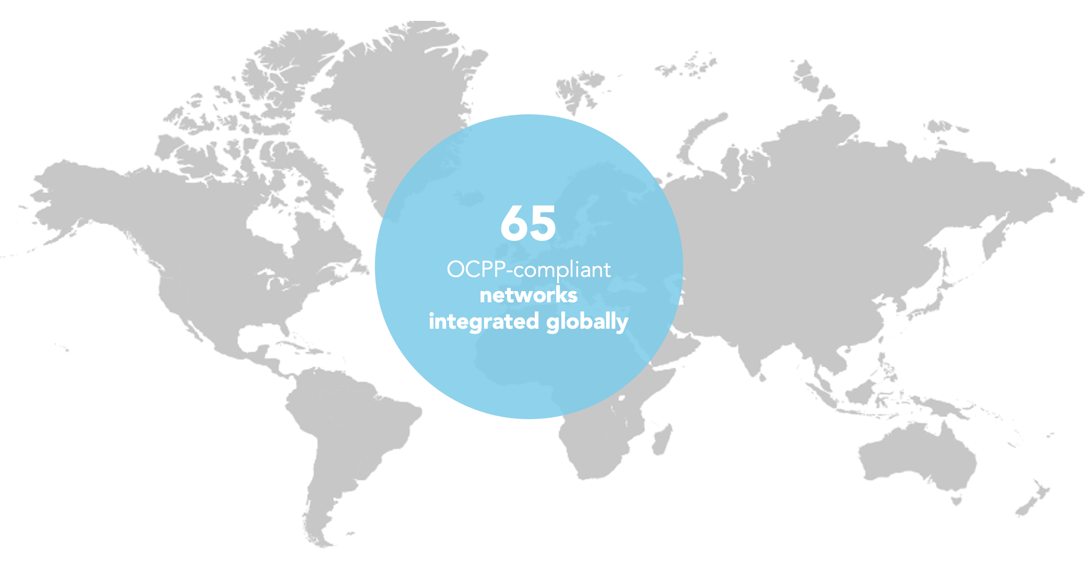 A global map showing that EVBox has 65 OCPP-compliant networks integrated globally
