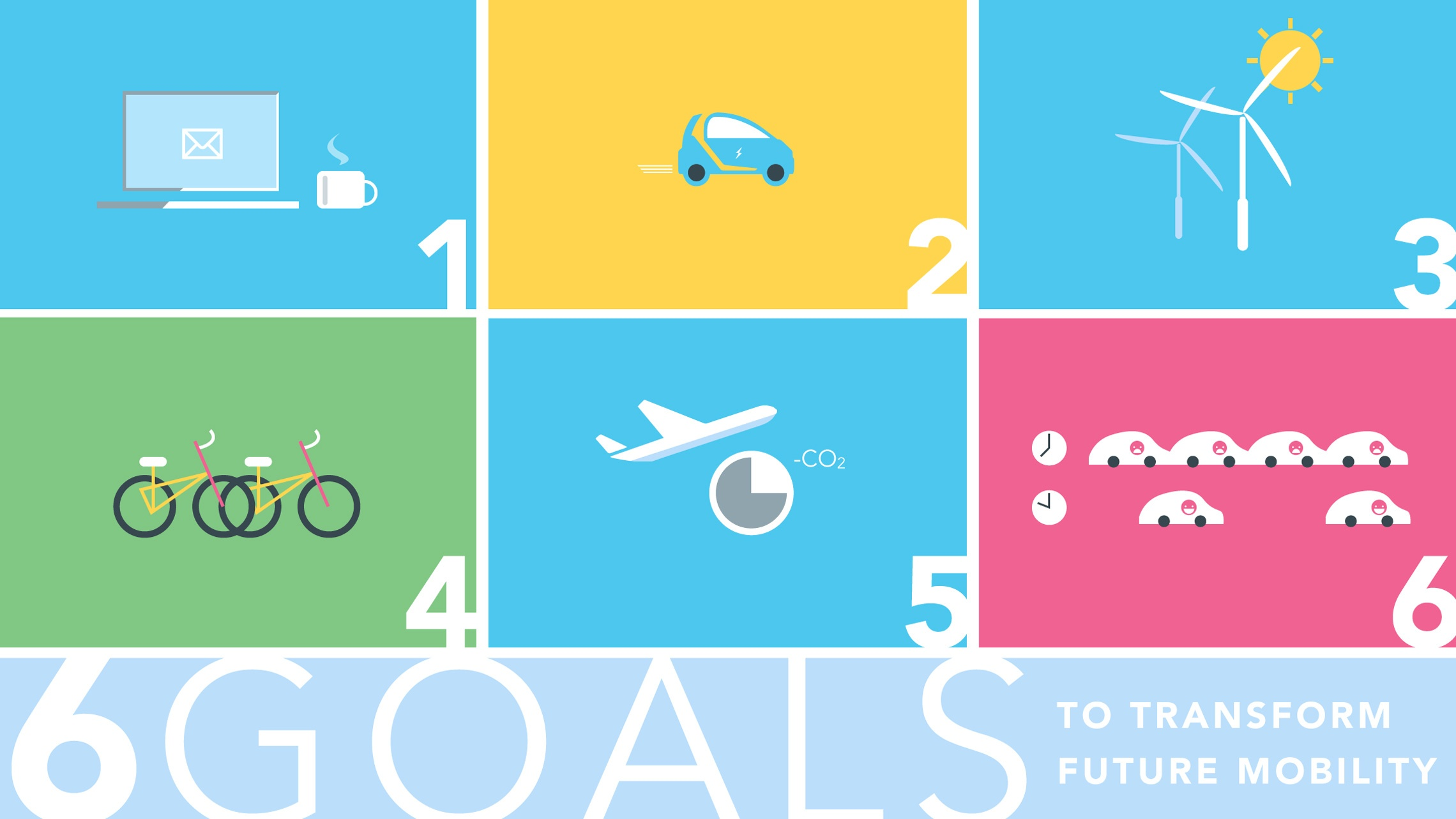 6goals_futuremobility