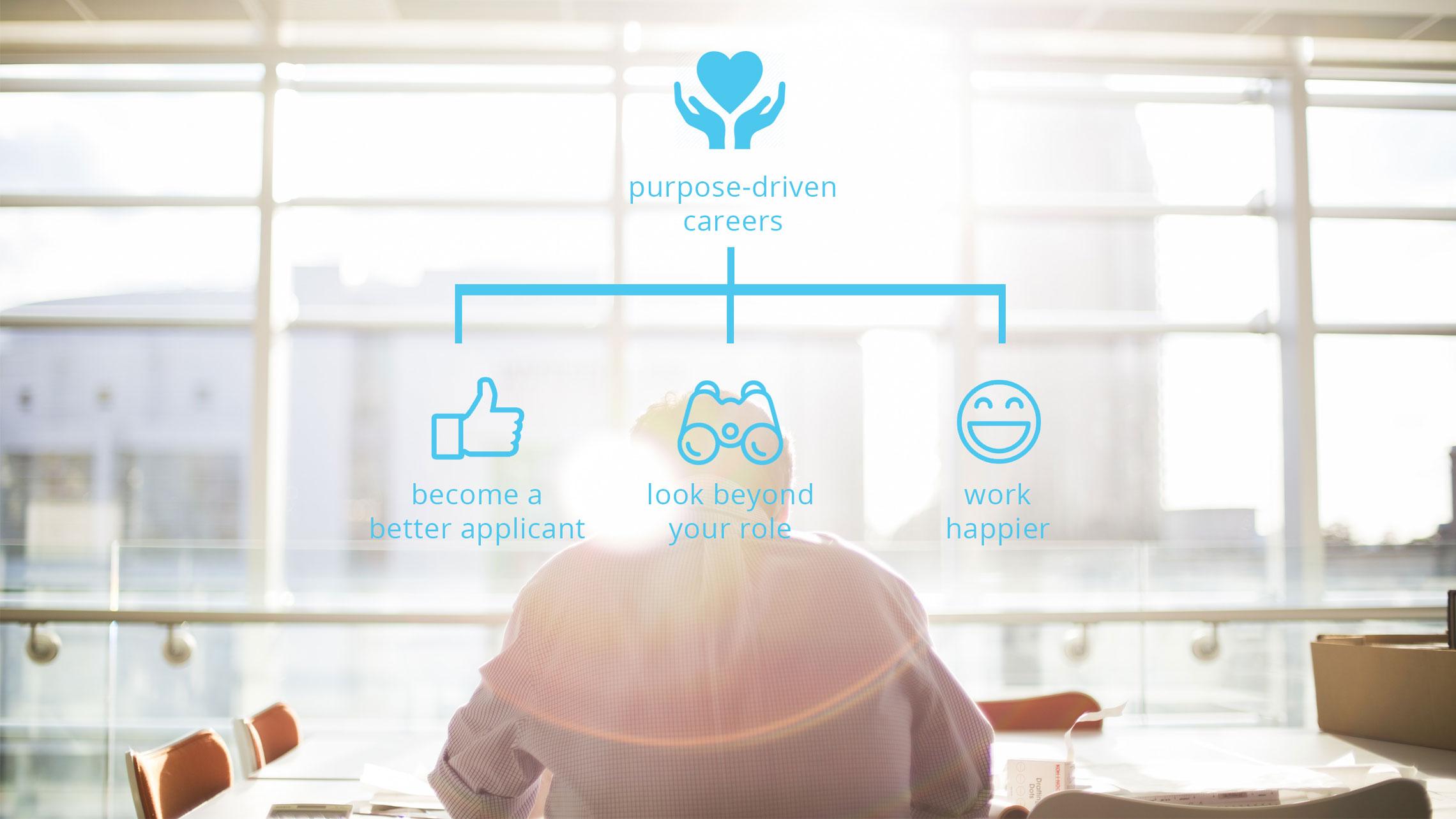 purpose-driven-careers